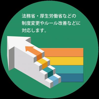 demo-up01-01